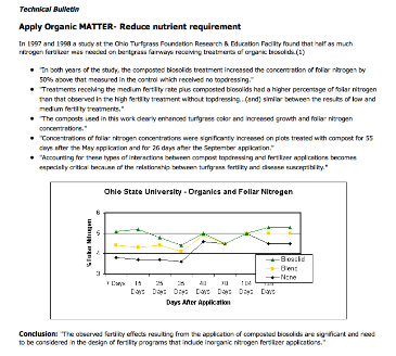 NP Technical Bulletin - Apply Organic Matter - Reduce Nutrient Requirement